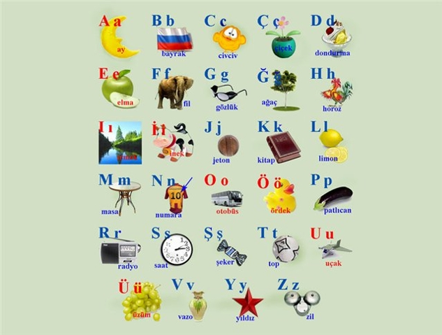 как изучить турецкий язык: