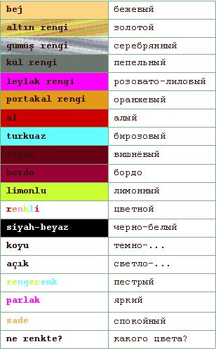 Цветок в переводе на турецкий